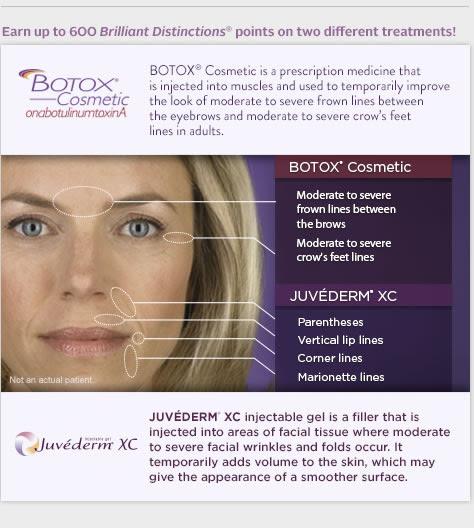 Botox Juvederm