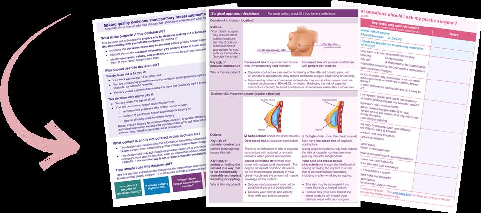 Breast Augmentation Decision Aid Brochure Graphic